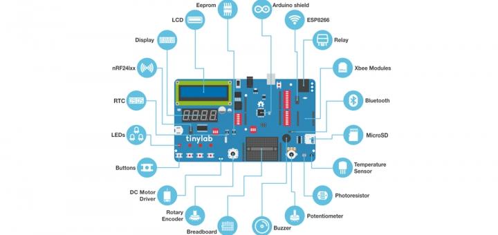 TinyLab elektronik prototipleme kiti
