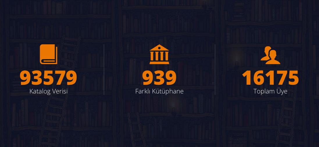 Kitapi rakamlar
