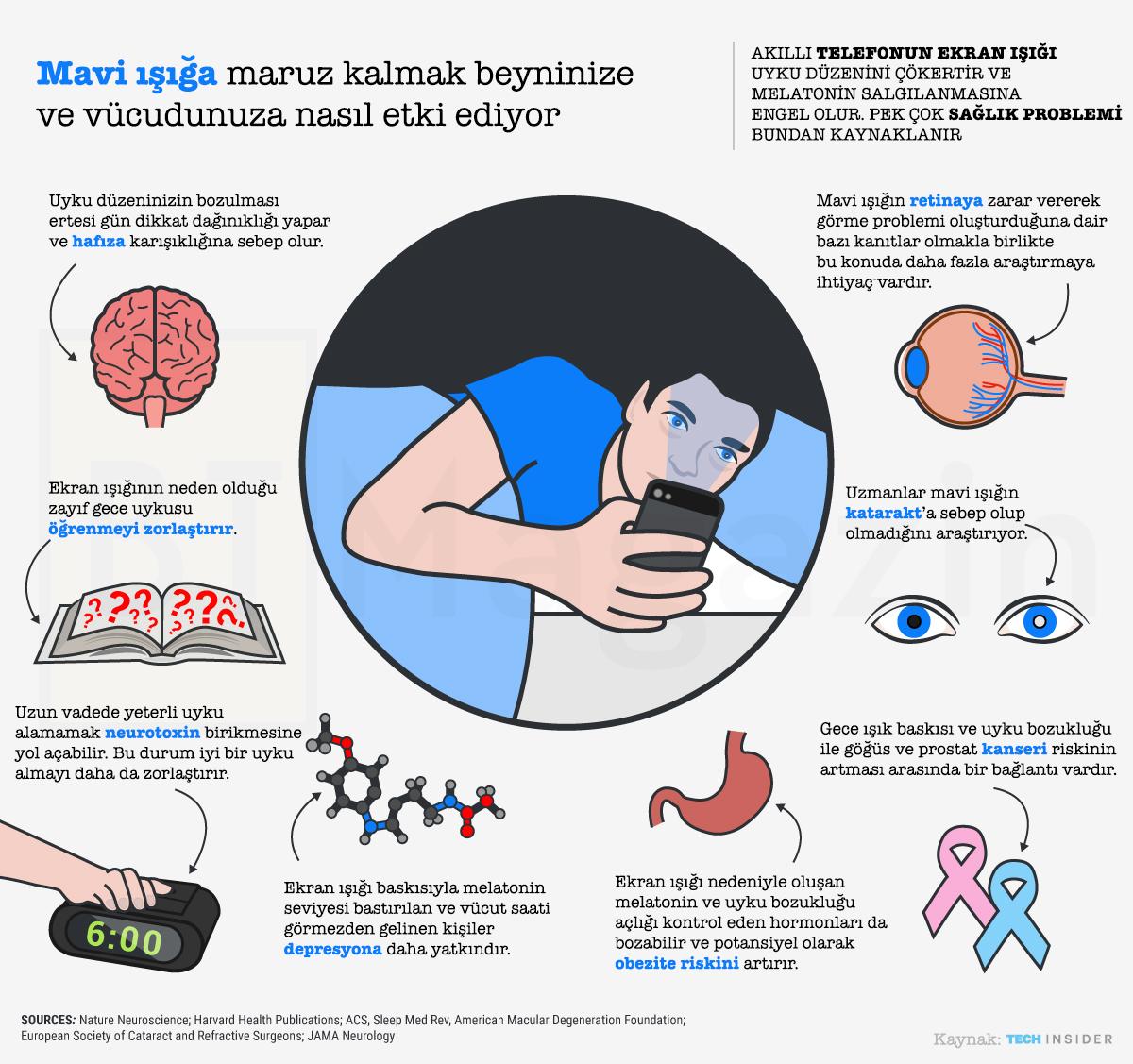akıllı telefon ekranı uyku düzenini bozuyor