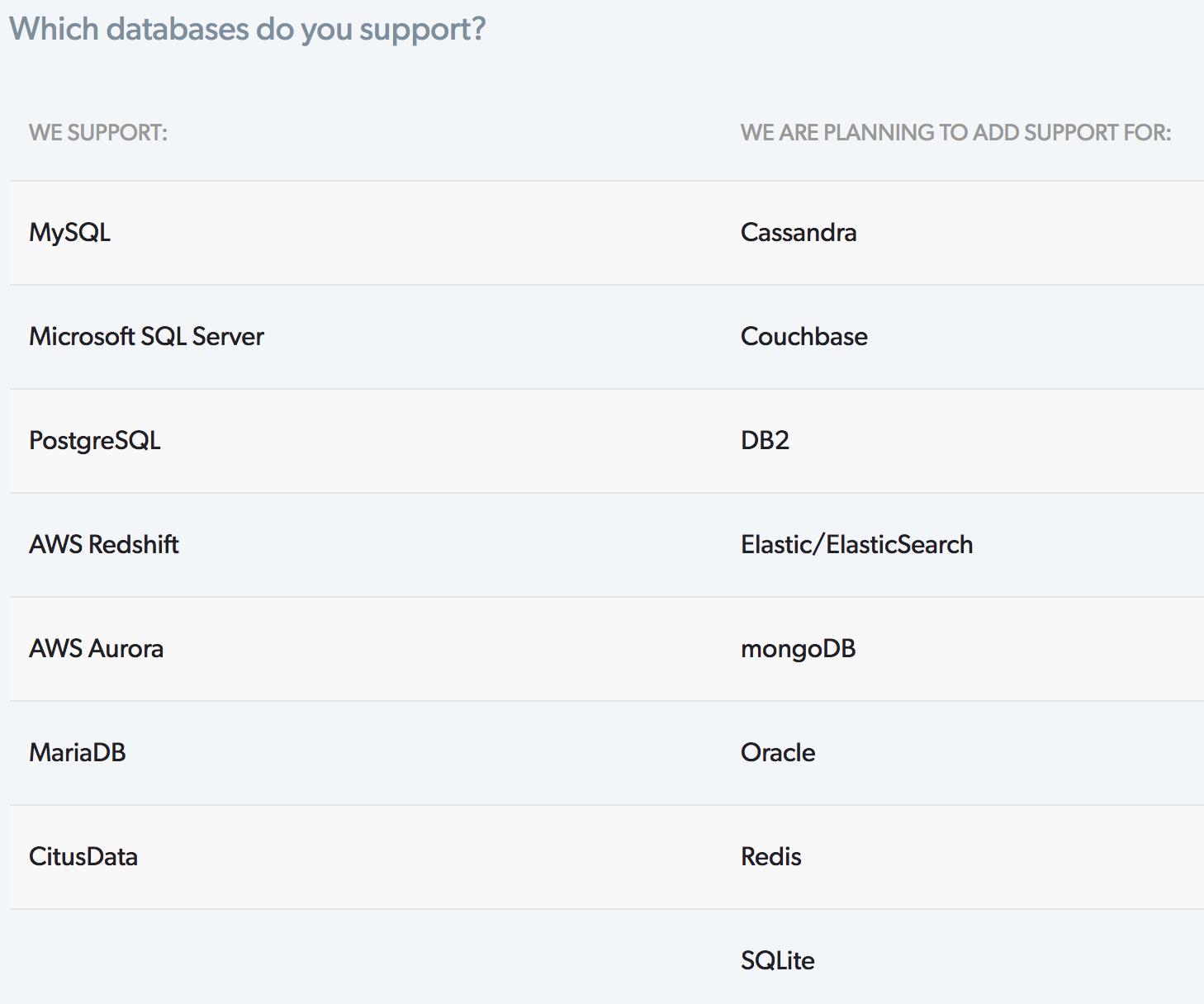 TeamSQL desteklenen veritabanı tipleri